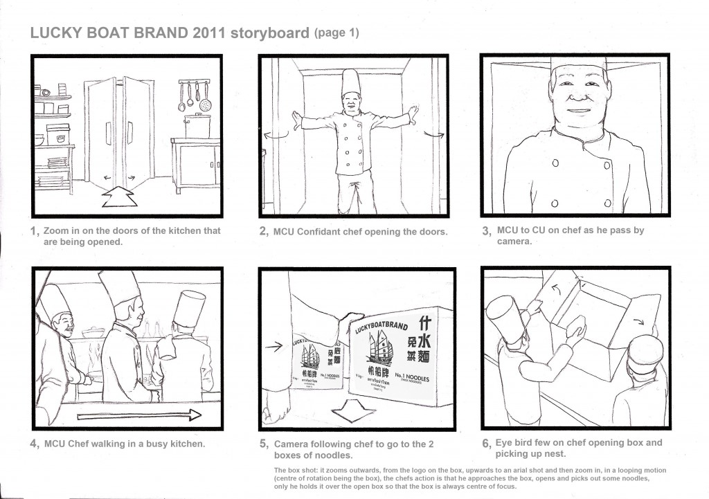 Storyboard For Lucky Boat Noodles By Chris Lee - Beaucoup Films