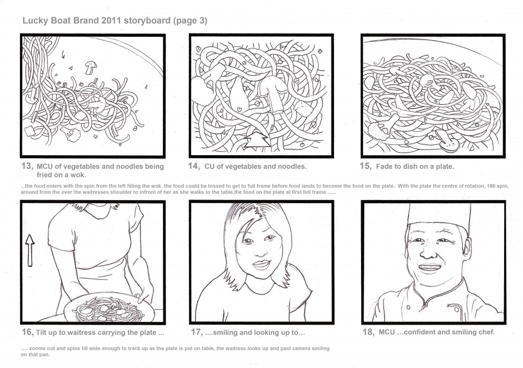 Storyboard For Lucky Boat Noodles By Chris Lee  Beaucoup Films